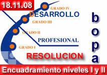 Publicado el encuadramiento del Desarrollo Profesional de los niveles I y II